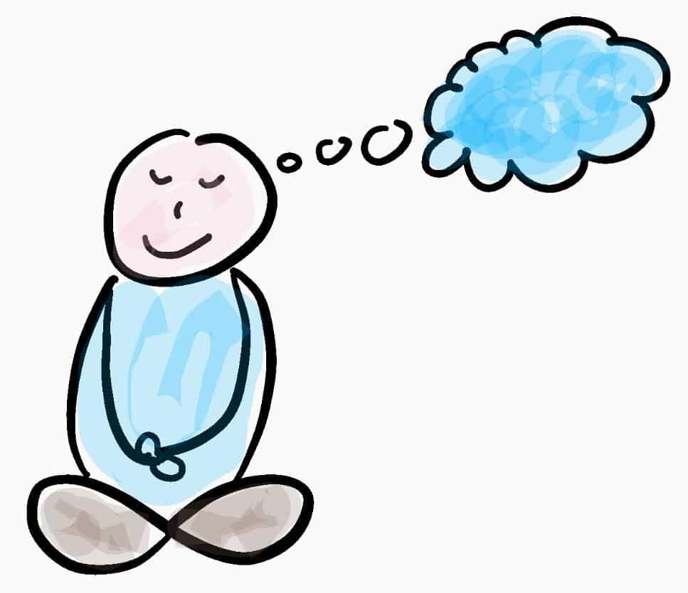 Meditation gegen zu frühes kommen